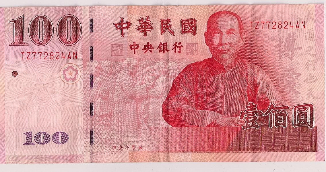 United States dollar | GlobeHug